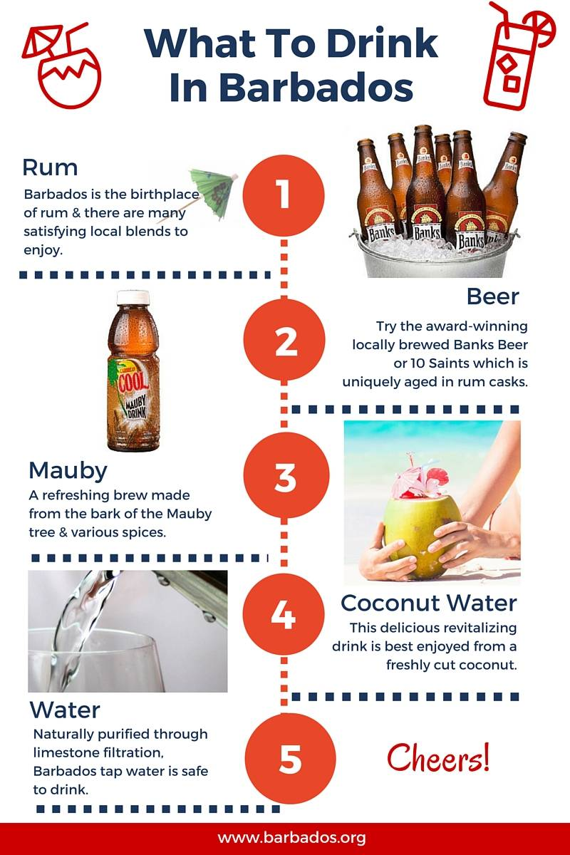 What to drink in Barbados