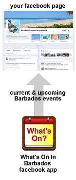 What's On In Barbados facebook app
